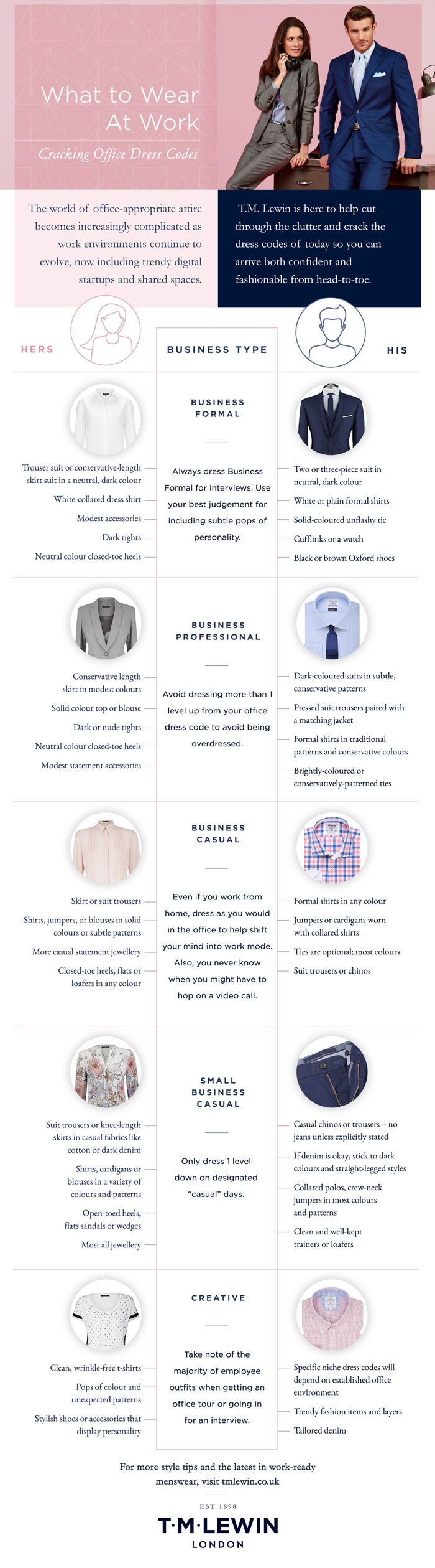 Infographic regarding clothing choices for work.